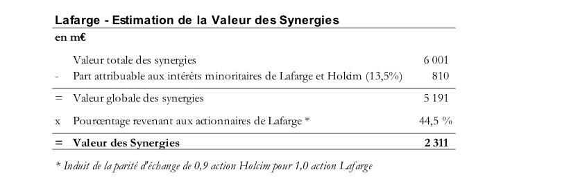 JP-synergie-expert-sept-2015-Lafarge
